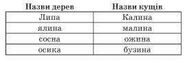 Movlennevi_igri_dlja_doshkilnikiv-228 copy
