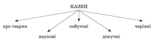 2-4 кл zarub_lit_2-4_2012-1