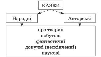 2-4 кл zarub_lit_2-4_2012-114