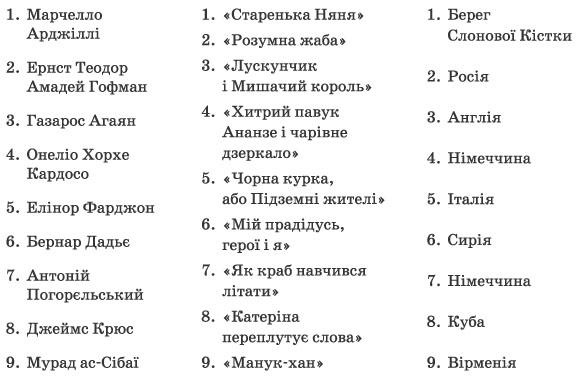 2-4 кл zarub_lit_2-4_2012-247