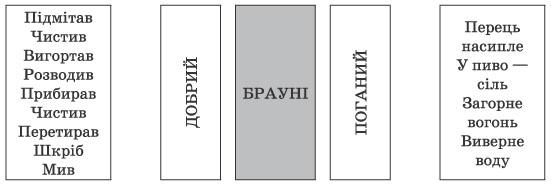 2-4 кл zarub_lit_2-4_2012-28