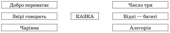 2-4 кл zarub_lit_2-4_2012-34