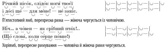 ukrainska_literatura_11_klas_2