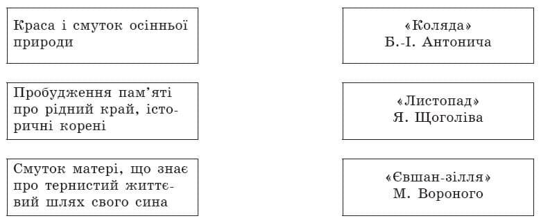 ukrainska_literatura_6_klas_27