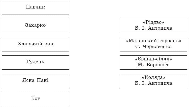 ukrainska_literatura_6_klas_28