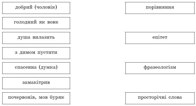 ukrainska_literatura_7_klass_12