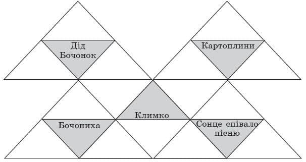 ukrainska_literatura_7_klass_18