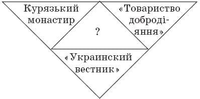 ukrainska_literatura_9_klas_25