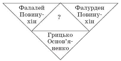 ukrainska_literatura_9_klas_27