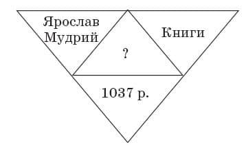 ukrainska_literatura_9_klas_6
