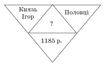 ukrainska_literatura_9_klas_7