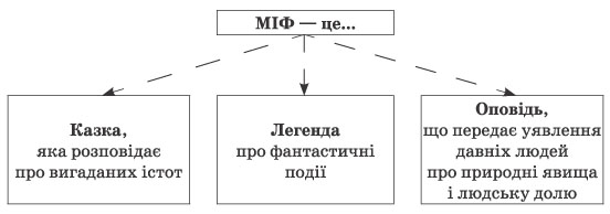 2-4 кл zarub_lit_2-4_2012-110