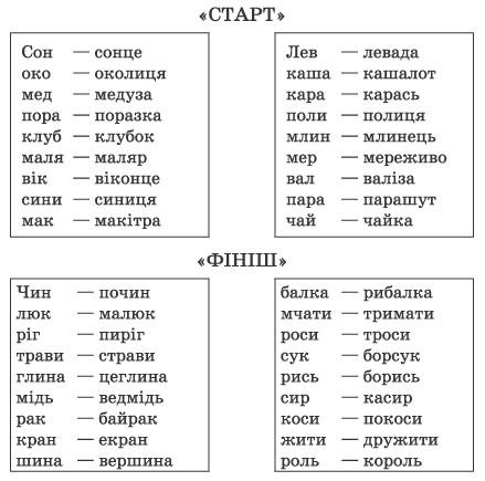 2-4 кл zarub_lit_2-4_2012-150