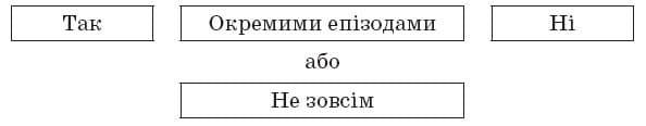 ukrainska_literatura_10_klass_23