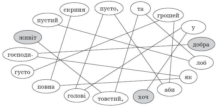 ukrainska_literatura_5_klass_18