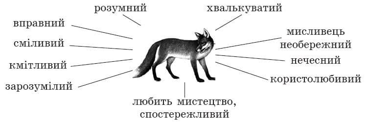 ukrainska_literatura_5_klass_9