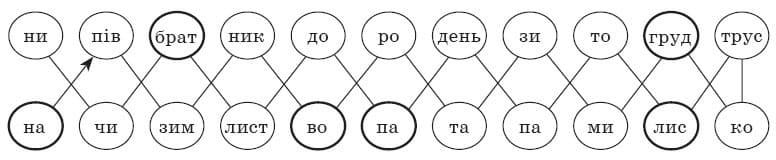 ukrainska_literatura_6_klas_24