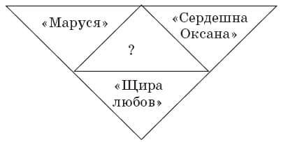 ukrainska_literatura_9_klas_26