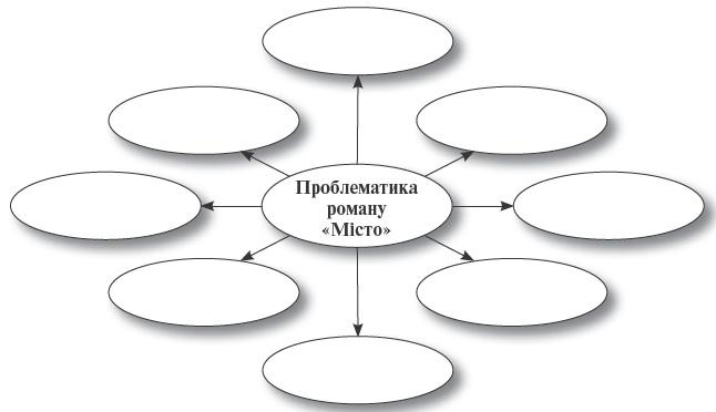 7) Які особливості композиції роману В. Підмогильного «Місто»  (Заповнити  таблицю) aa27c7ced9e84